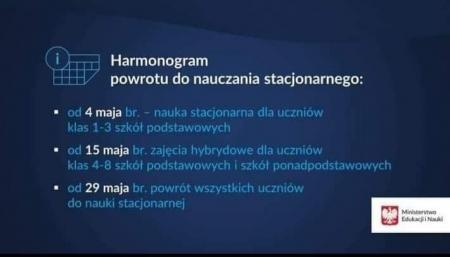 HARMONOGRAM POWROTU DO NAUCZANIA STACJONARNEGO